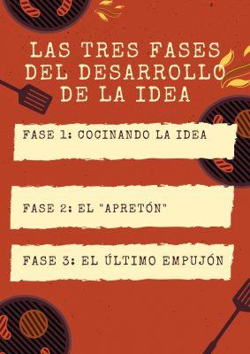 como-desarrollar-idea